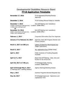thumbnail of 17-application-timetable-and-priorities-fy18