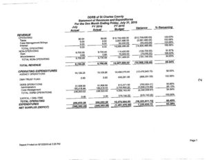 thumbnail of 07-2015-finance-report