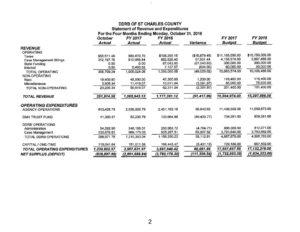 thumbnail of 10-2016-finance-report