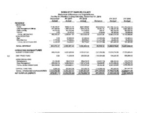 thumbnail of 01-2017 Finance Report