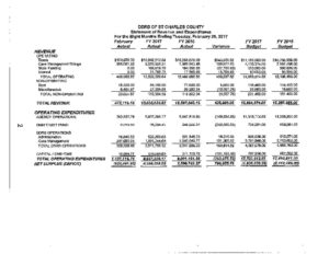 thumbnail of 03-2017 Finance Report