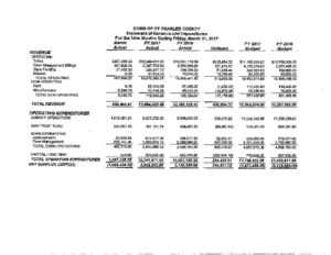 thumbnail of 04-2017 Finance Report