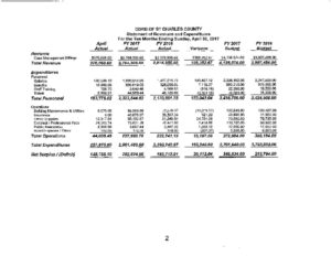thumbnail of 05- 2017 Finance Report